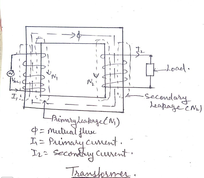 How Does Transformer works